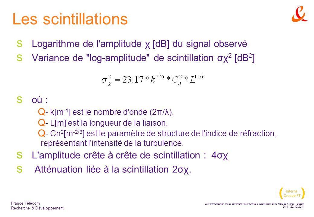 Les scintillations Logarithme de l amplitude χ [dB] du signal observé